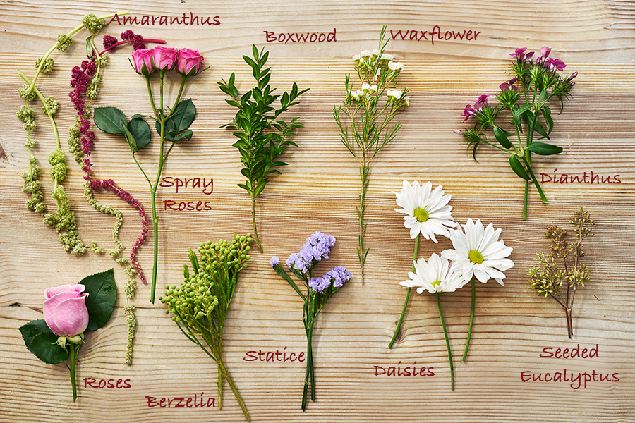 Flower Crown Ingredients