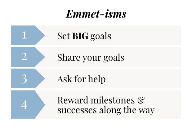 Emmet-isms